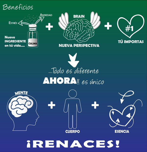 Beneficios Mindfulnees CrisDelgado